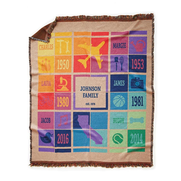 Custom Family Tree Blanket