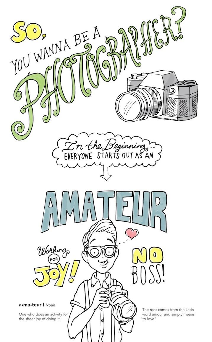 Professional Headshot Photographer