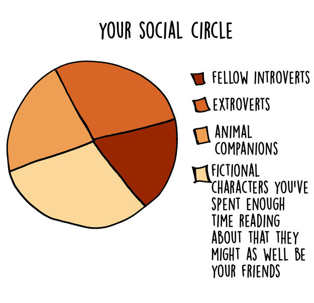 extreme introversion dating I often have this problem with my inability to be social for a long time i can be funny and attentive for a maximum of 2 hours, but then i slowly drift.