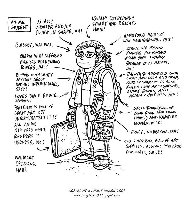 chuck dillon types of art school students