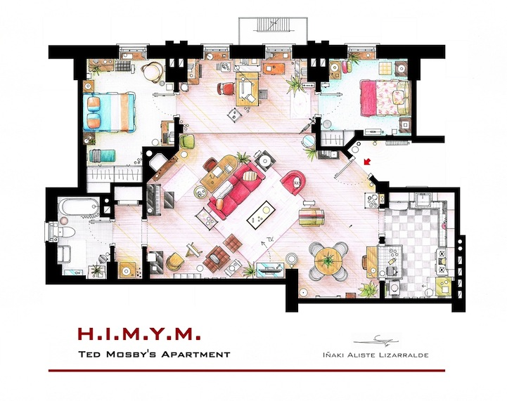The simpson house layout