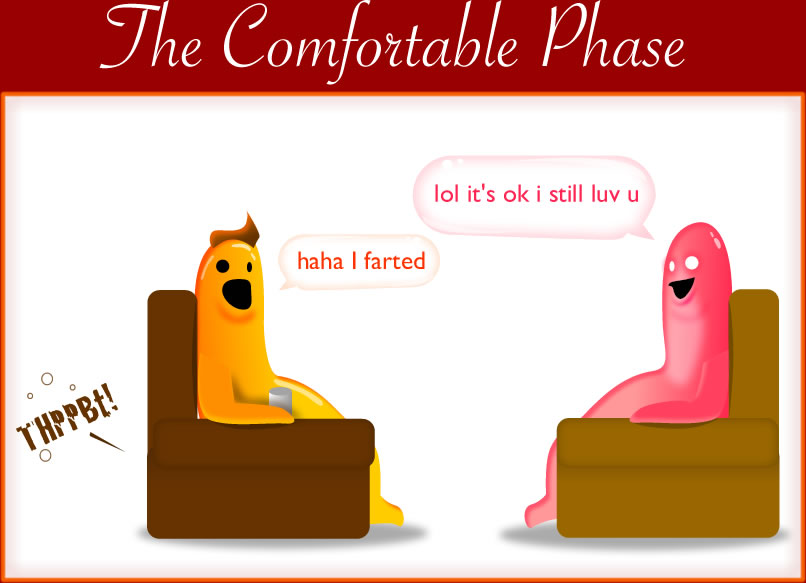 Dating phases