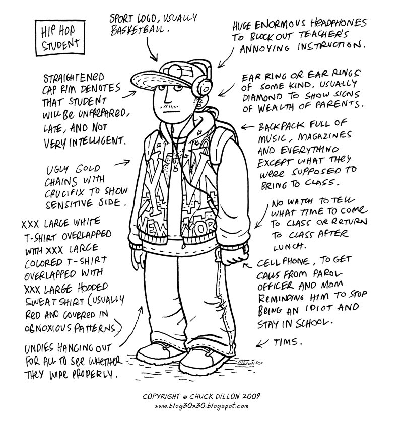 chuck dillon types of art school students funny illustration