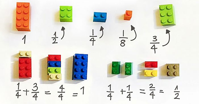 Teacher Uses LEGO Blocks to Effectively Improve Children's