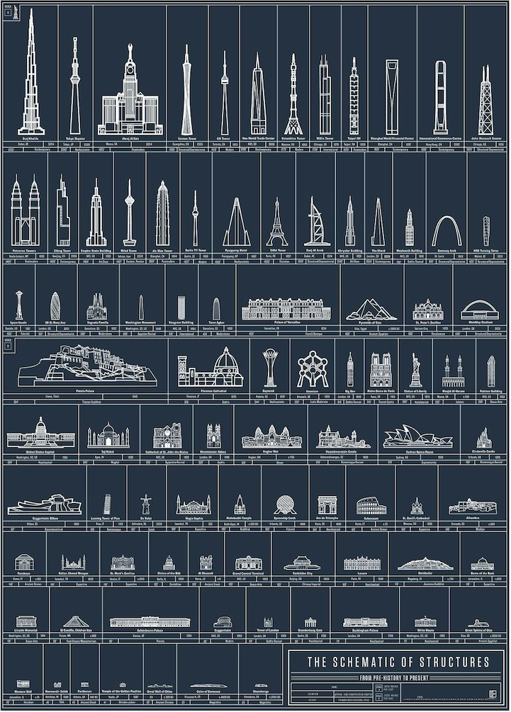 Illustrated Poster Highlights 90 of the World's Architectural ...